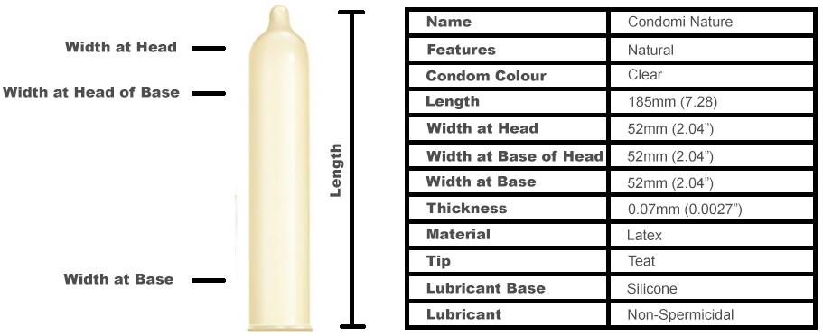 condomi-nature-main.jpg