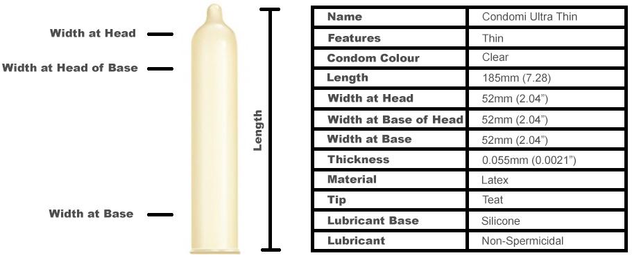 condomi-ultra-thin-main.jpg