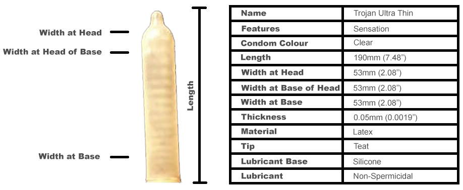 Trojan-Ultra-Thin-Main